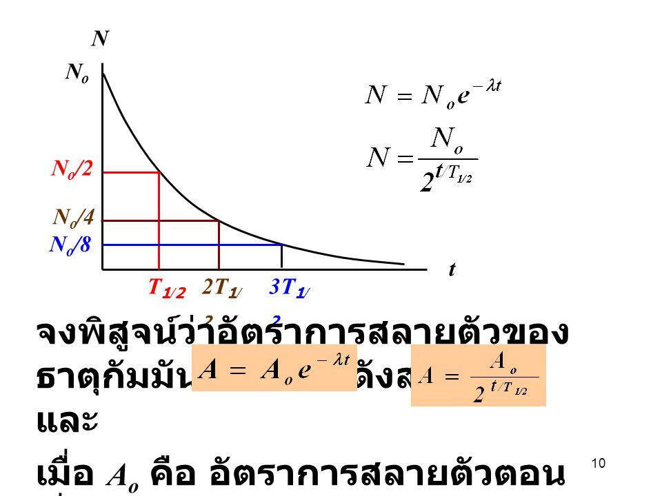 10 NoNo T1/2T1/2 2T 1/ 2 3T 1/ 2 t N o /2 N o /4 N o /8 N จงพิสูจน์ว่าอัตราการสลายตัวของ ธาตุกัมมันตรังสีเป็นดังสมการ และ เมื่อ A o คือ อัตราการสลายตั