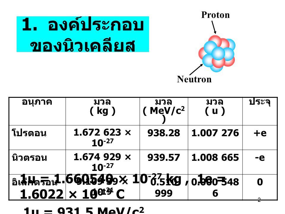 2 อนุภาคมวล ( kg ) มวล ( MeV/c 2 ) มวล ( u ) ประจุ โปรตอน 1.672 623 × 10 -27 938.281.007 276+e นิวตรอน 1.674 929 × 10 -27 939.571.008 665-e อิเล็กตรอน