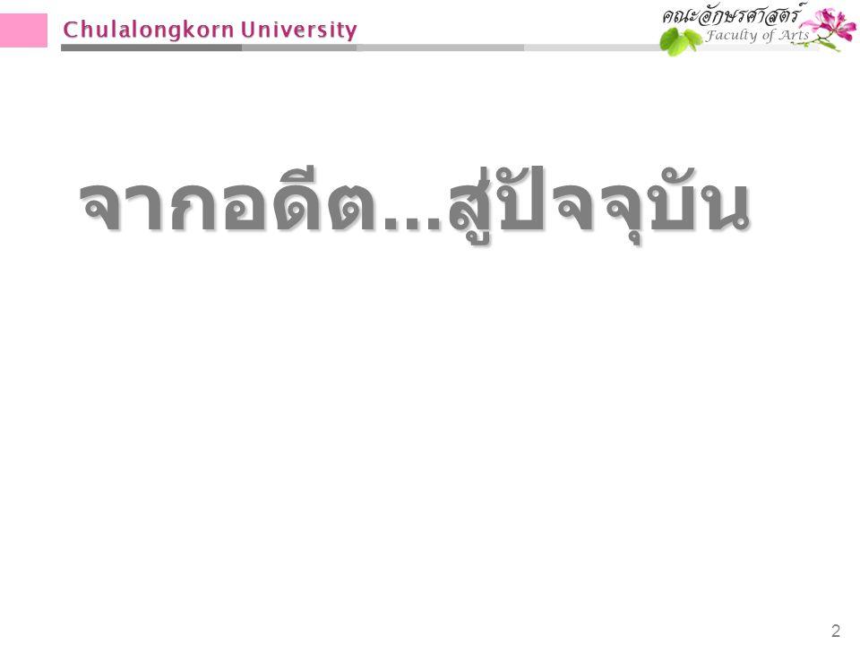 Chulalongkorn University จากอดีต...