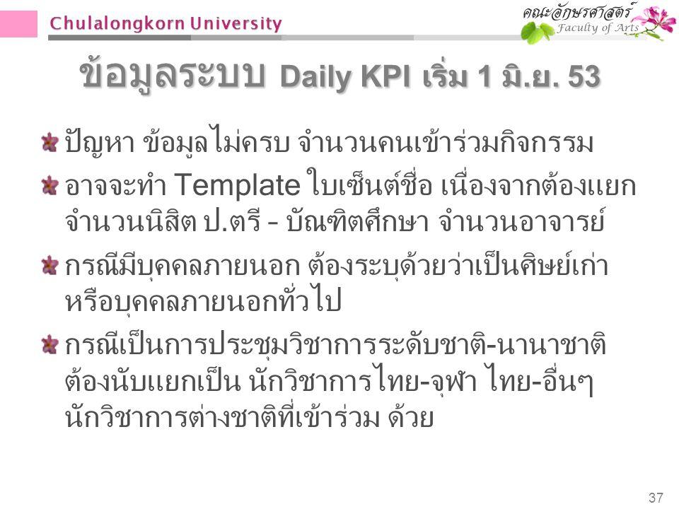 Chulalongkorn University ปัญหา ข้อมูลไม่ครบ จำนวนคนเข้าร่วมกิจกรรม อาจจะทำ Template ใบเซ็นต์ชื่อ เนื่องจากต้องแยก จำนวนนิสิต ป.ตรี – บัณฑิตศึกษา จำนวน