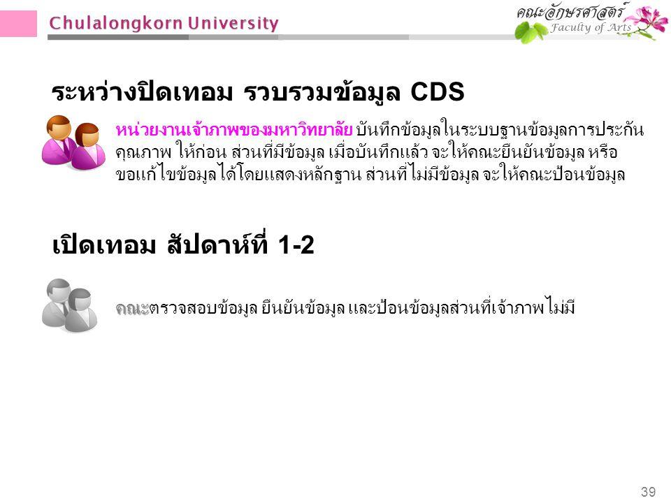Chulalongkorn University 39 หน่วยงานเจ้าภาพของมหาวิทยาลัย บันทึกข้อมูลในระบบฐานข้อมูลการประกัน คุณภาพ ให้ก่อน ส่วนที่มีข้อมูล เมื่อบันทึกแล้ว จะให้คณะ