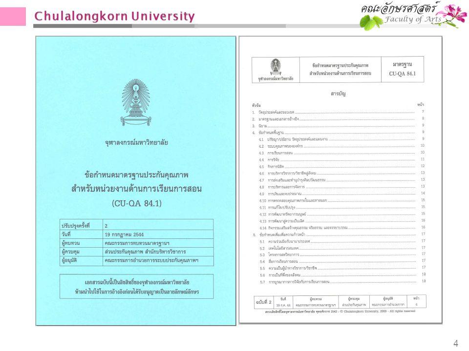 Chulalongkorn University 25 ข้อมูลที่ตรวจที่มาจากภาควิชา / หน่วยงาน