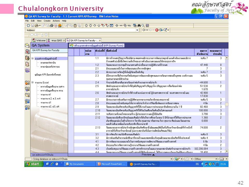 Chulalongkorn University 42