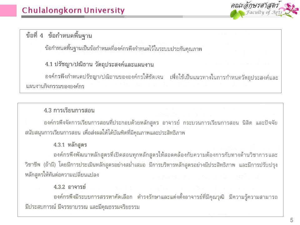 Chulalongkorn University การตรวจหลักสูตรแบบใหม่ เตรียมเอกสารตาม CU-CQA เวลาผู้ตรวจมา จะตรวจโดยตั้งคำถามตามลำดับใน AUN (แบบใหม่) ตรวจแฟ้ม ตรวจเอกสารหลักฐาน เช่นเดิม ผลการตรวจเป็นคะแนน ระดับ 1-7 ปีนี้ เริ่มให้ตรวจกับหลักสูตรที่ไม่มีการปรับปรุง 10 ปี ปีหน้า เริ่มตรวจกับหลักสูตรที่ไม่มีการปรับปรุง 5 ปี 66