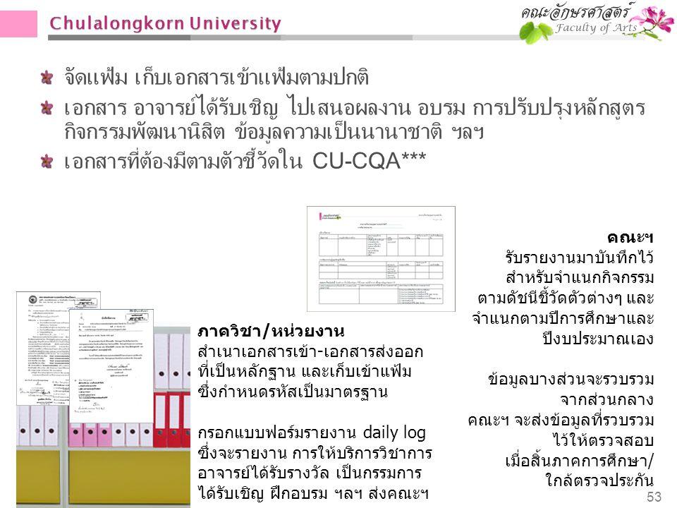 Chulalongkorn University 53 จัดแฟ้ม เก็บเอกสารเข้าแฟ้มตามปกติ เอกสาร อาจารย์ได้รับเชิญ ไปเสนอผลงาน อบรม การปรับปรุงหลักสูตร กิจกรรมพัฒนานิสิต ข้อมูลคว