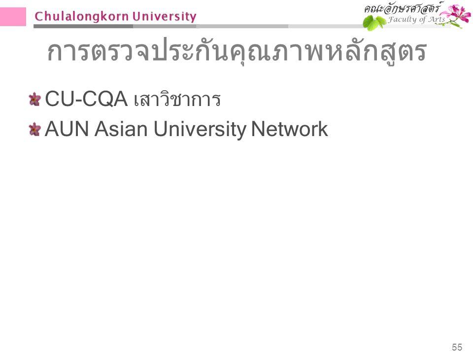Chulalongkorn University 55 การตรวจประกันคุณภาพหลักสูตร CU-CQA เสาวิชาการ AUN Asian University Network
