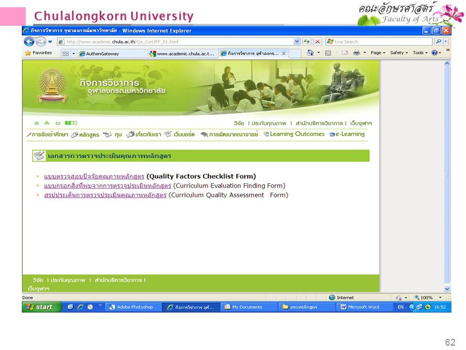 Chulalongkorn University 62