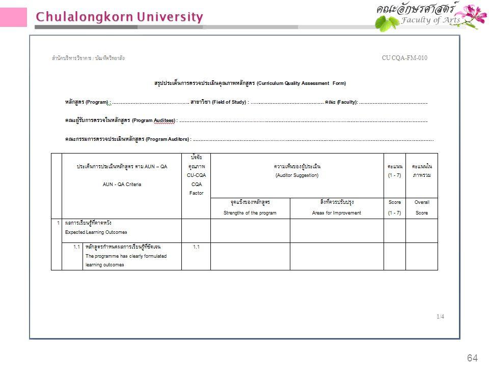 Chulalongkorn University 64