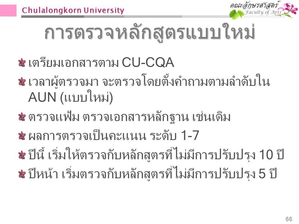 Chulalongkorn University การตรวจหลักสูตรแบบใหม่ เตรียมเอกสารตาม CU-CQA เวลาผู้ตรวจมา จะตรวจโดยตั้งคำถามตามลำดับใน AUN (แบบใหม่) ตรวจแฟ้ม ตรวจเอกสารหลั