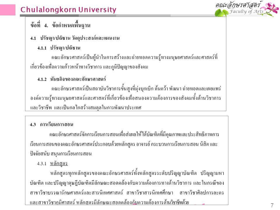Chulalongkorn University 58