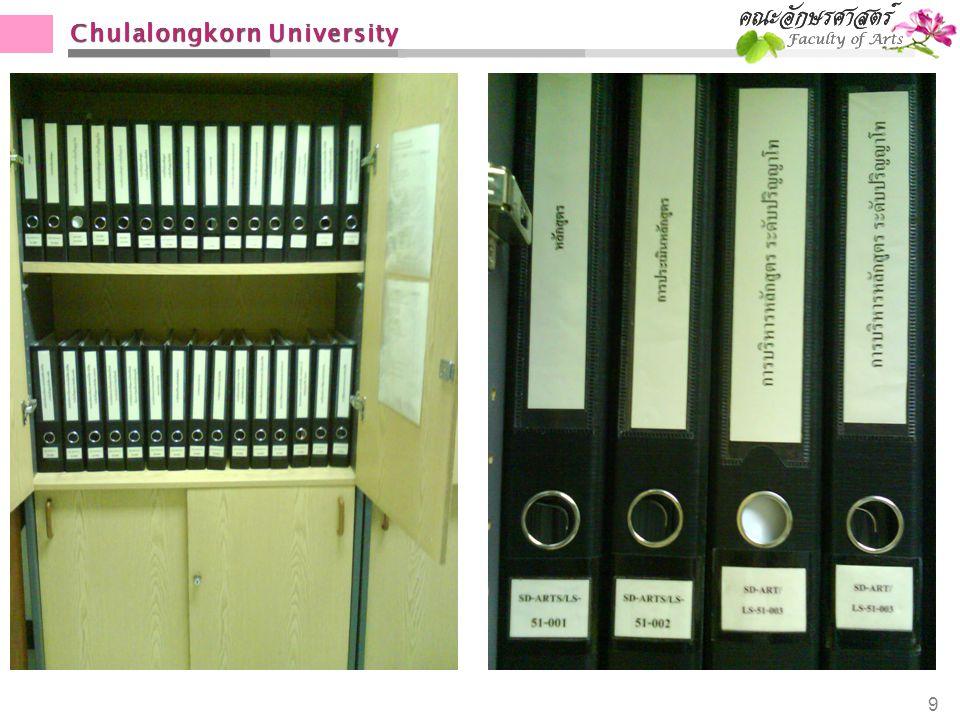 Chulalongkorn University 40