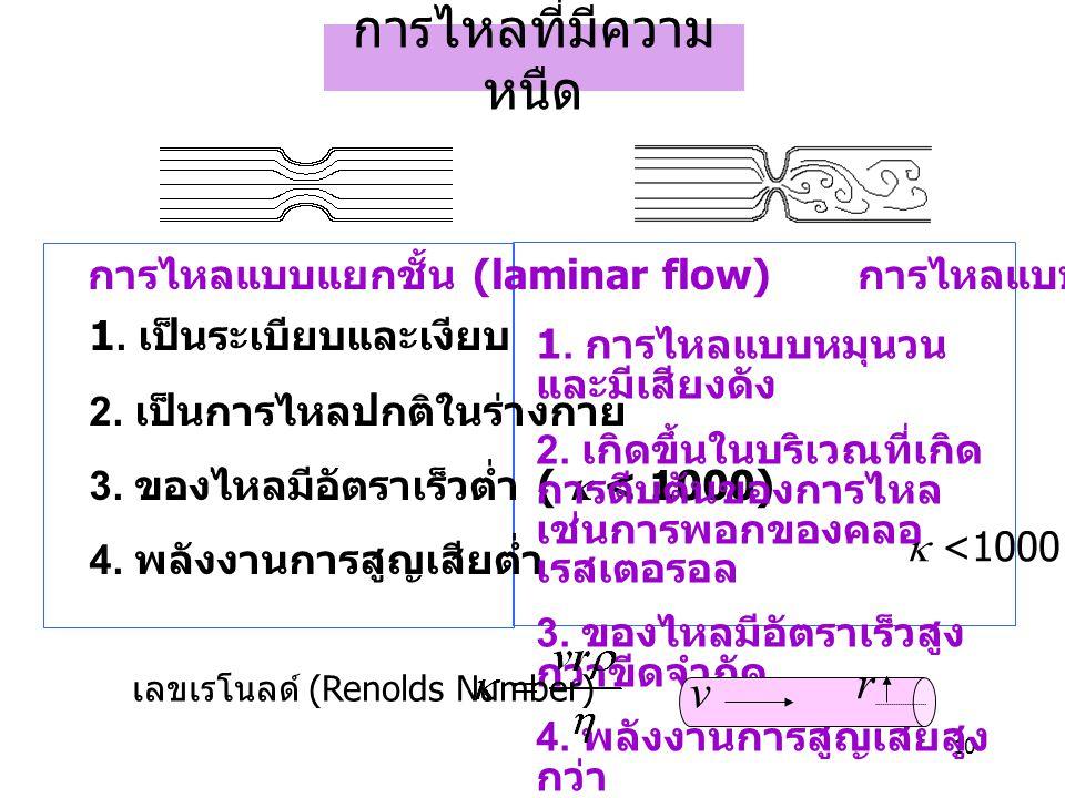 10 การไหลที่มีความ หนืด การไหลแบบแยกชั้น (laminar flow) การไหลแบบปั่นป่วน (turbulent flow) 1. เป็นระเบียบและเงียบ 2. เป็นการไหลปกติในร่างกาย 3. ของไหล
