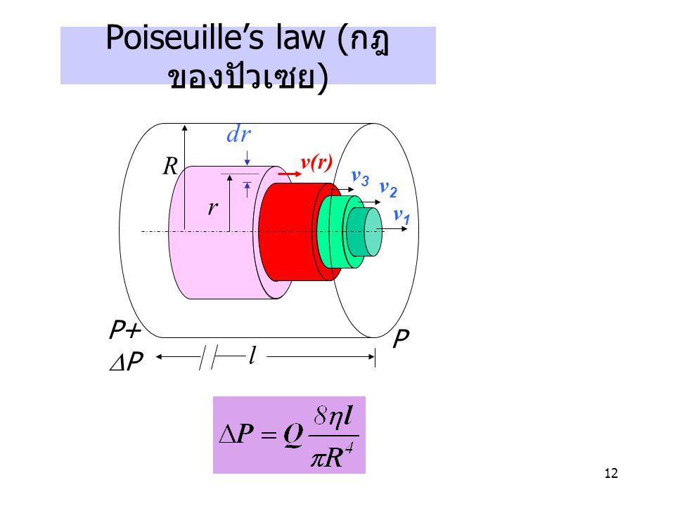 12 Poiseuille's law ( กฎ ของปัวเซย ) v3v3 v2v2 v1v1 v(r) r R dr l P+  P P