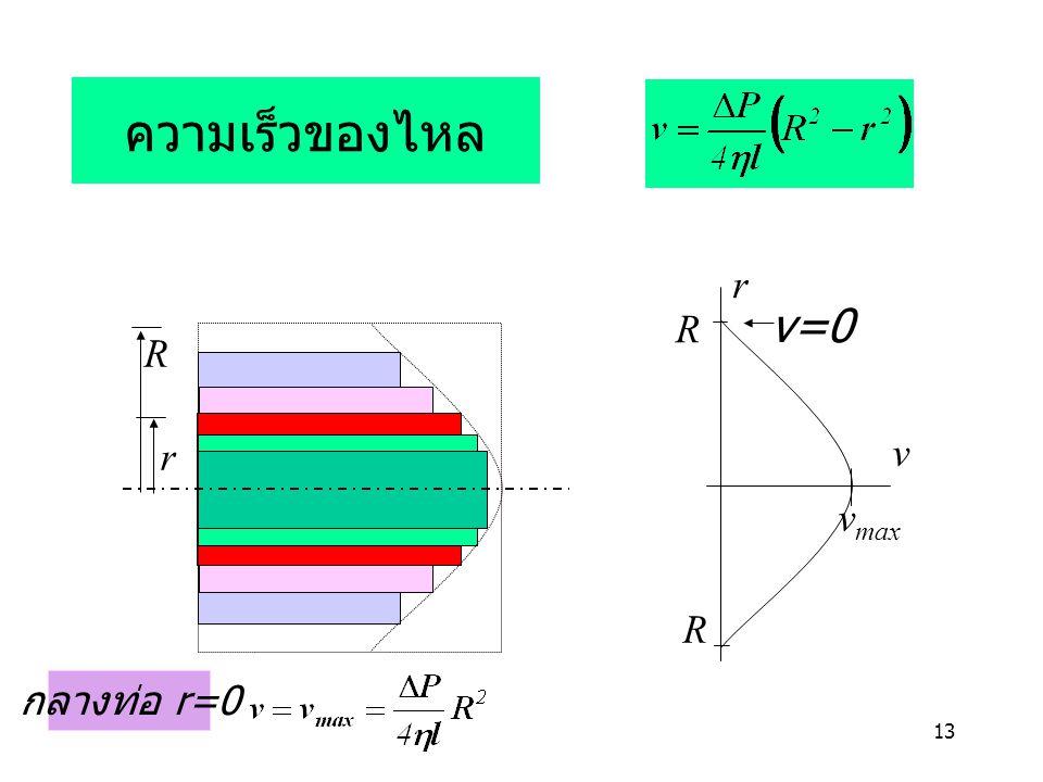 13 r R กลางท่อ r=0 R r v R v max v=0 ความเร็วของไหล