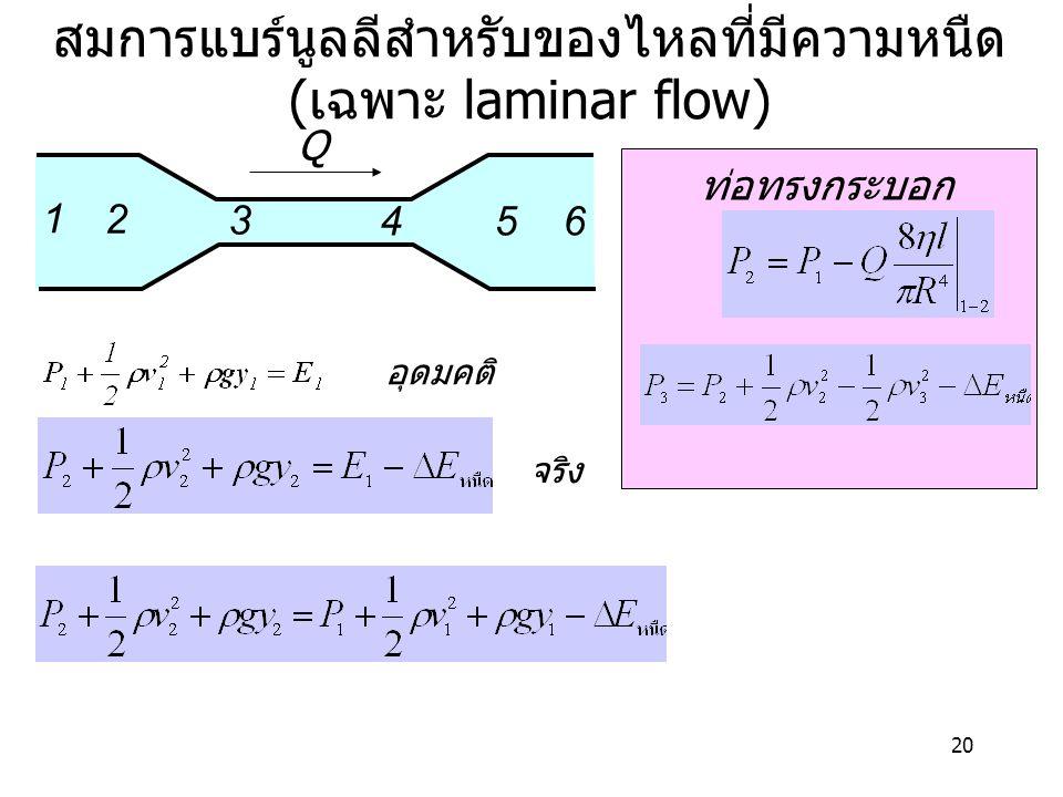 20 สมการแบร์นูลลีสำหรับของไหลที่มีความหนืด ( เฉพาะ laminar flow) 1 2 3 456 Q ท่อทรงกระบอก อุดมคติ จริง