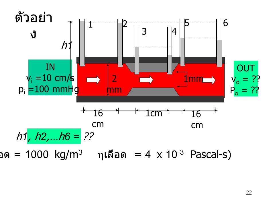 22 ตัวอย่า ง 1 4 56 2 3 16 cm 1cm 2 mm 1mm IN v i =10 cm/s p i =100 mmHg OUT v o = ?? P o = ?? h1, h2,…h6 = ?? (  เลือด = 1000 kg/m 3  เลือด = 4 x 1