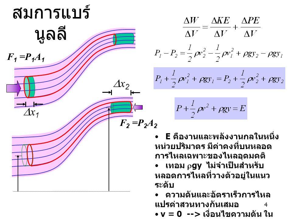 4 สมการแบร์ นูลลี x2x2 x1x1 F 2 =P 2 A 2 F 1 =P 1 A 1 E คืองานและพลังงานกลในหนึ่ง หน่วยปริมาตร มีค่าคงที่บนหลอด การไหลเฉพาะของไหลอุดมคติ เทอม  gy