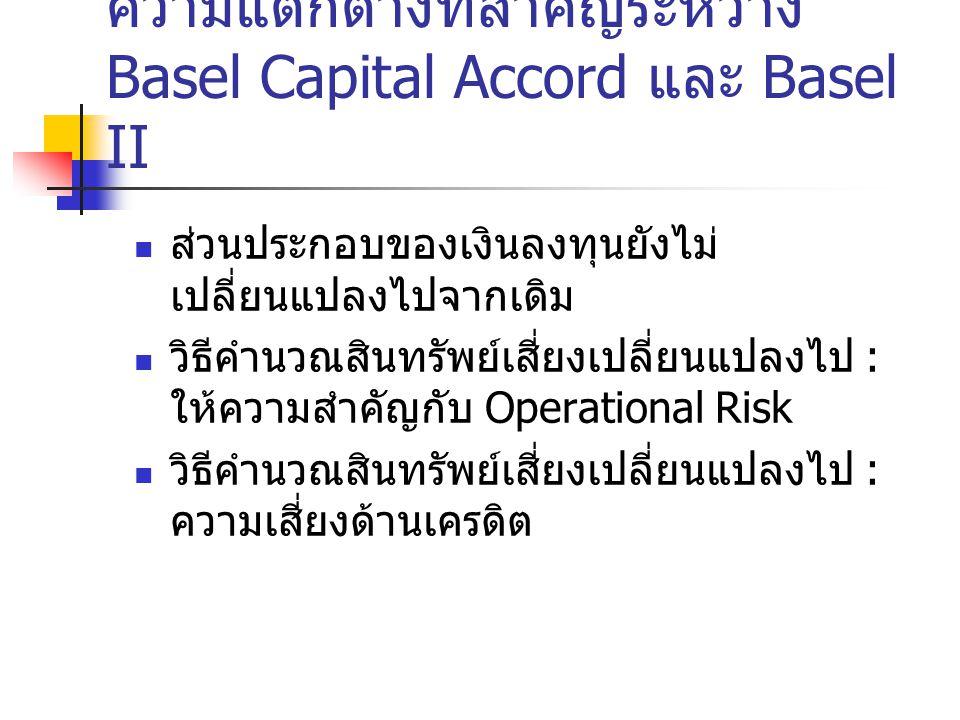 ประเด็นสำคัญ Basel Capital Accord 1988 Basel II 2001 โครงสร้างของ เนื้อหาหลัก หระกอบด้วย เนื้อหาที่กล่าวถึง การดำรงฐานะ เงินกองทุนต่อ สินทรัพย์เสี่ยง และวิธีการวัด ความเสี่ยง - ข้อกำหนดในการดำรง เงินกองทุนขั้นต่ำ - การตรวจสอบการ กำกับเงินกองทุน - วินัยทางการตลาด อัตราส่วน เงินกองทุนต่อ สินทรัพย์เสี่ยง ลิงค์ประกอบของ เงินกองทุน 8% ขั้นต่ำ