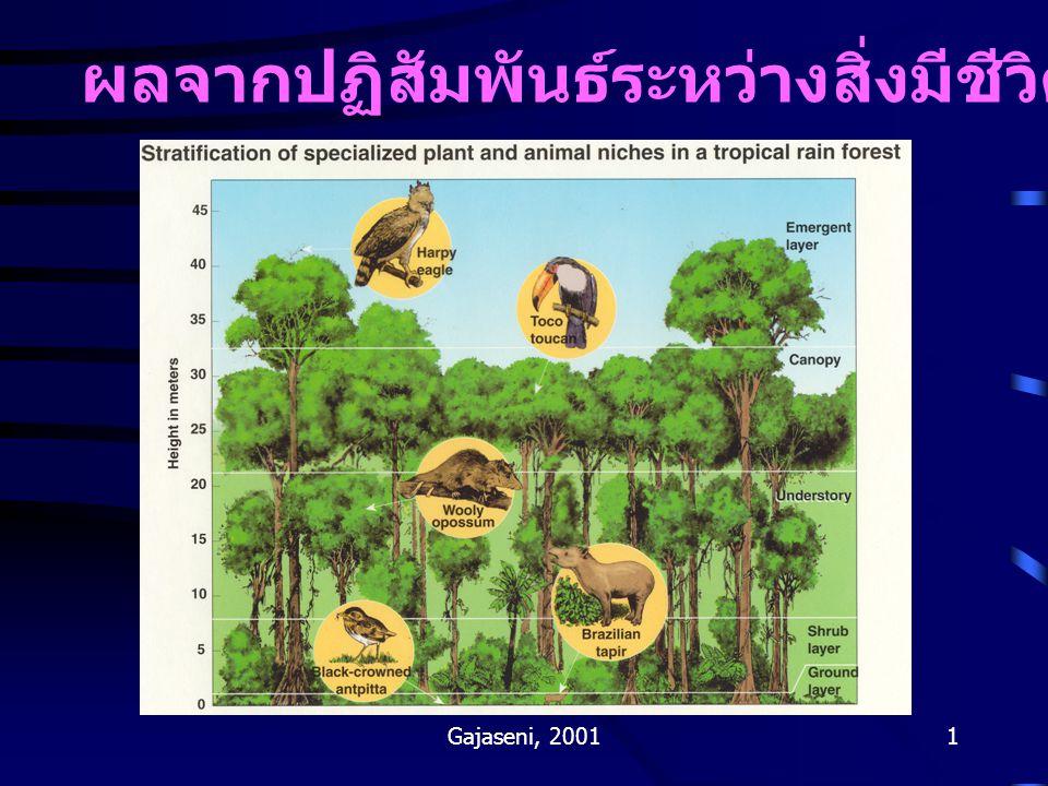 Gajaseni, 20011 ผลจากปฏิสัมพันธ์ระหว่างสิ่งมีชีวิตกับสิ่งแวดล้อม