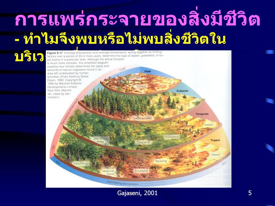 Gajaseni, 20016 1. ความสามารถในการแพร่กระจาย