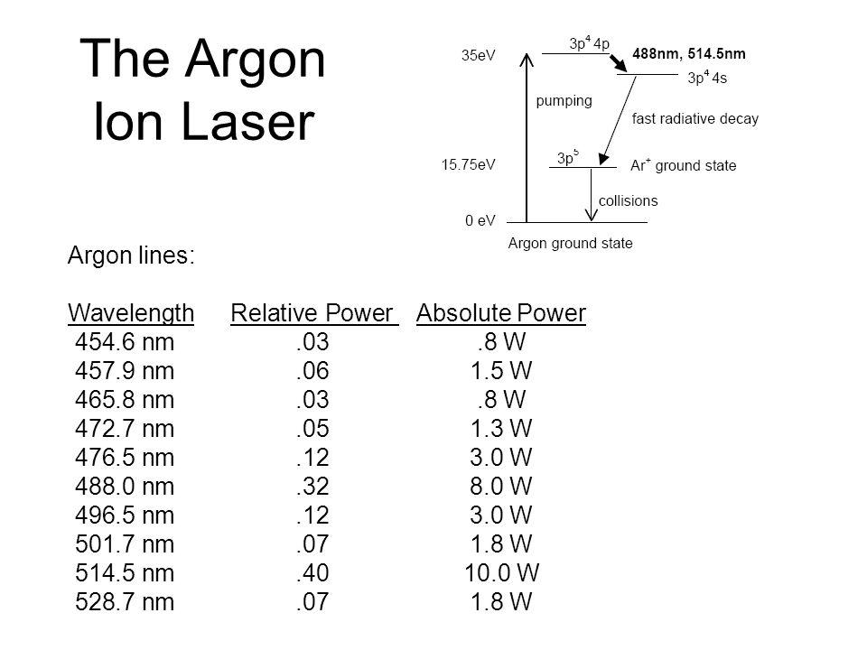 The Argon Ion Laser Argon lines: Wavelength Relative Power Absolute Power 454.6 nm.03.8 W 457.9 nm.06 1.5 W 465.8 nm.03.8 W 472.7 nm.05 1.3 W 476.5 nm