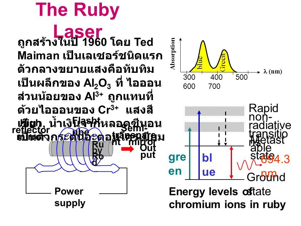 The Ruby Laser ถูกสร้างในปี 1960 โดย Ted Maiman เป็นเลเซอร์ชนิดแรก ตัวกลางขยายแสงคือทับทิม เป็นผลึกของ Al 2 O 3 ที่ ไอออน ส่วนน้อยของ Al 3+ ถูกแทนที่