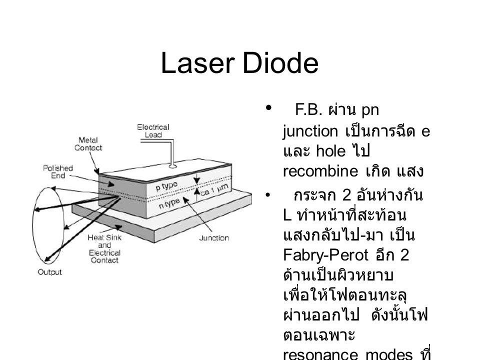 Laser Diode F.B. ผ่าน pn junction เป็นการฉีด e และ hole ไป recombine เกิด แสง กระจก 2 อันห่างกัน L ทำหน้าที่สะท้อน แสงกลับไป - มา เป็น Fabry-Perot อีก
