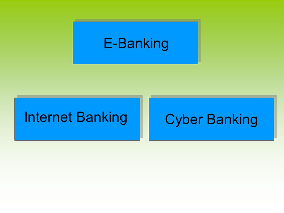 รูปแบบการใช้ E-Banking ในปัจจุบัน 1.Internet Banking 2.Payment Gateway or Bill payment 3.Mobile Banking