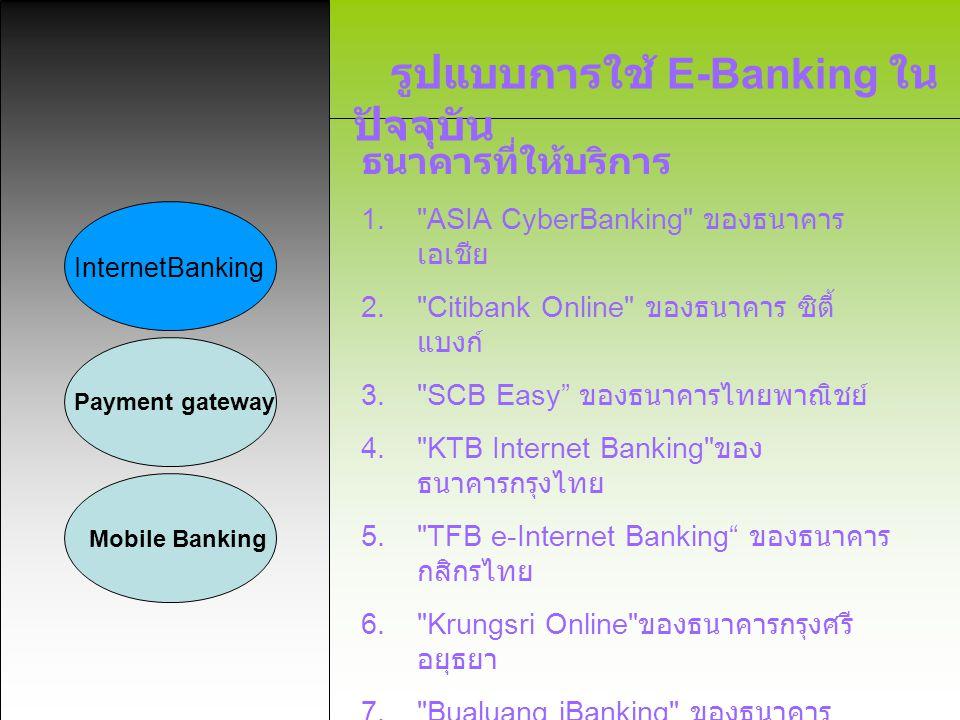 รูปแบบการใช้ E-Banking ใน ปัจจุบัน InternetBanking Payment gateway Mobile Banking อนาคต อันที่จริงความสามารถของเน็ตแบ งกิ้งยังมีอีกมากที่ยังไม่ได้กล่าวถึง แต่สำหรับอนาคตความสามารถ ใหม่ๆ จะถูกเพิ่มเติมขึ้นเรื่อยๆ อย่างแน่นอน ส่วนความเห็นของ ผมนั้นคิดว่าเราน่าจะได้เห็นเช็ค ของขวัญแบบอิเล็กทรอนิกส์ Gift Cheque) หรือกระเป๋าเงิน อิเล็กทรอนิกส์ (e-Wallet) ในเร็ว วันนี้เพียงแต่ต้องอดใจรอกันหน่อย นะครับ