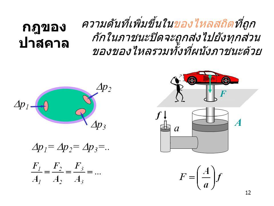 12 กฎของ ปาสคาล ความดันที่เพิ่มขึ้นในของไหลสถิตที่ถูก กักในภาชนะปิดจะถูกส่งไปยังทุกส่วน ของของไหลรวมทั้งที่ผนังภาชนะด้วย p1p1 p2p2 p3p3  p 1 =