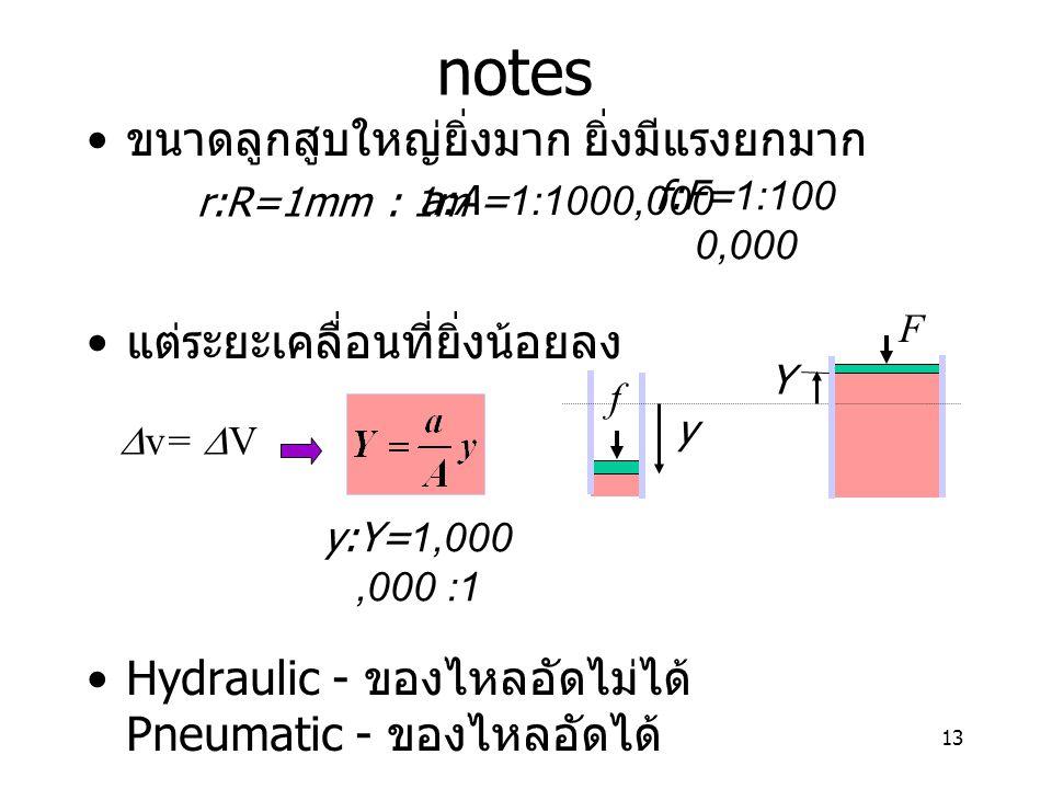 13 notes ขนาดลูกสูบใหญ่ยิ่งมาก ยิ่งมีแรงยกมาก แต่ระยะเคลื่อนที่ยิ่งน้อยลง Hydraulic - ของไหลอัดไม่ได้ Pneumatic - ของไหลอัดได้ r:R=1mm : 1m a:A=1:1000