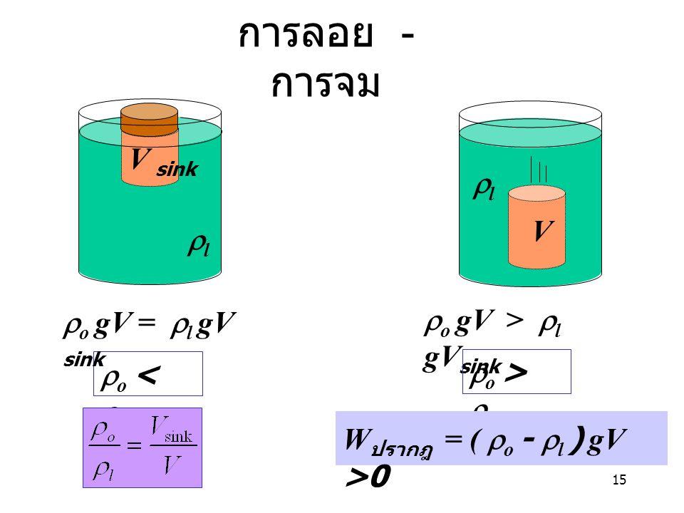 15 การลอย - การจม  o <  l  o gV =  l gV sink  o gV >  l gV sink  o >  l W ปรากฎ = (  o -  l ) gV >0 V sink V ll ll