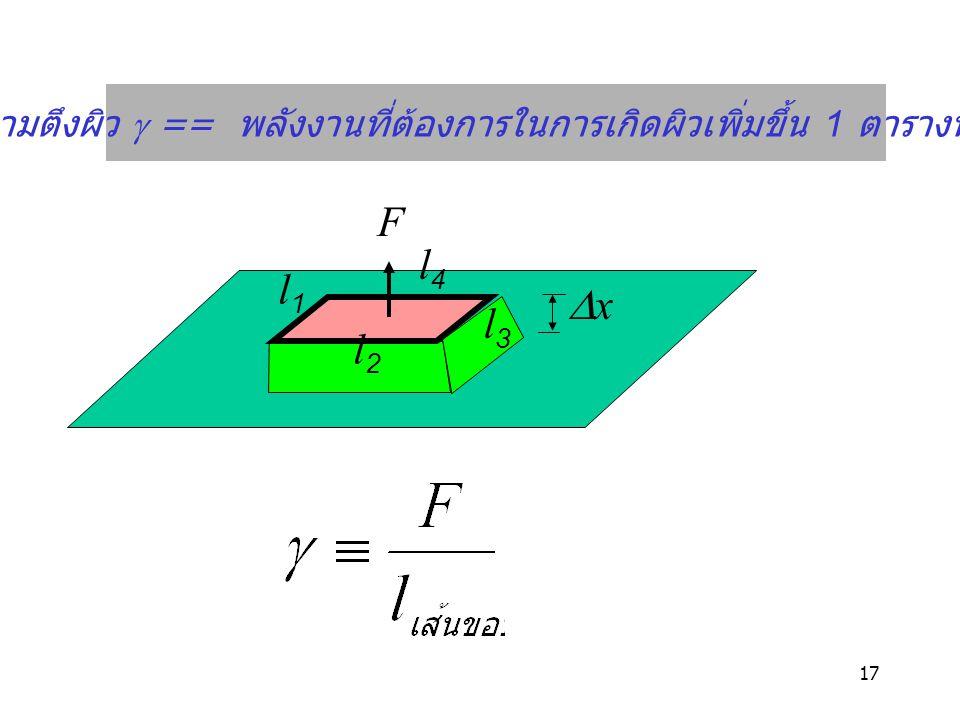 17 F l1l1 l2l2 l3l3 l4l4 xx ความตึงผิว  == พลังงานที่ต้องการในการเกิดผิวเพิ่มขึ้น 1 ตารางหน่าย