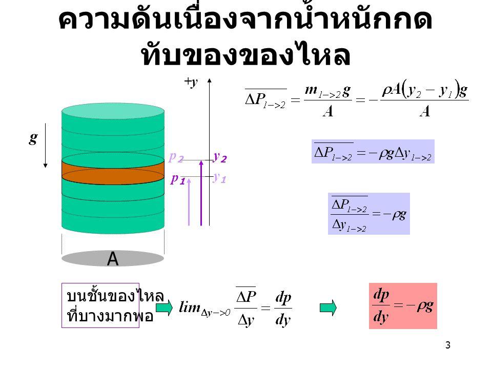 3 ความดันเนื่องจากน้ำหนักกด ทับของของไหล บนชั้นของไหล ที่บางมากพอ p2p2 p1p1 y1y1 +y g y2y2 A