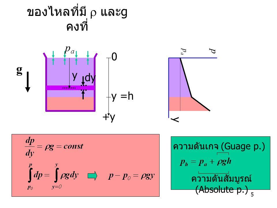 5 ของไหลที่มี  และ g คงที่ +y 0 y =h y papa dy papa p y ความดันสัมบูรณ์ (Absolute p.) ความดันเกจ (Guage p.) g