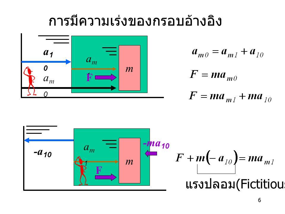 6 การมีความเร่งของกรอบอ้างอิง m a10a10 am0am0 am1am1 F m am1am1 F -a 10 แรงปลอม (Fictitious F.) -ma 10