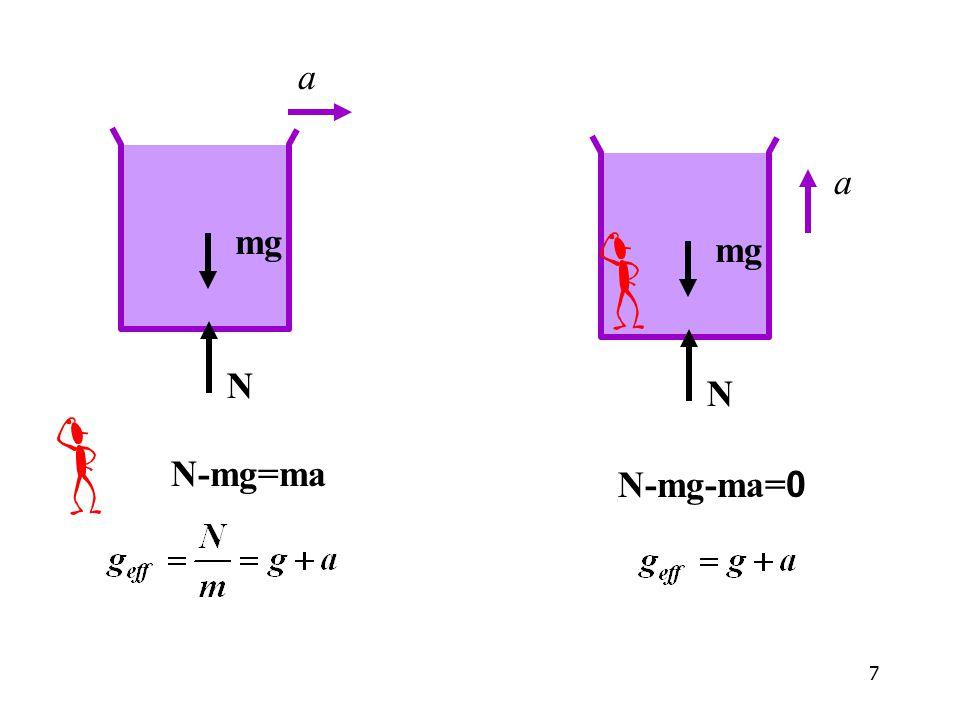 7 mg a N N-mg=ma N-mg-ma=0 mg a N
