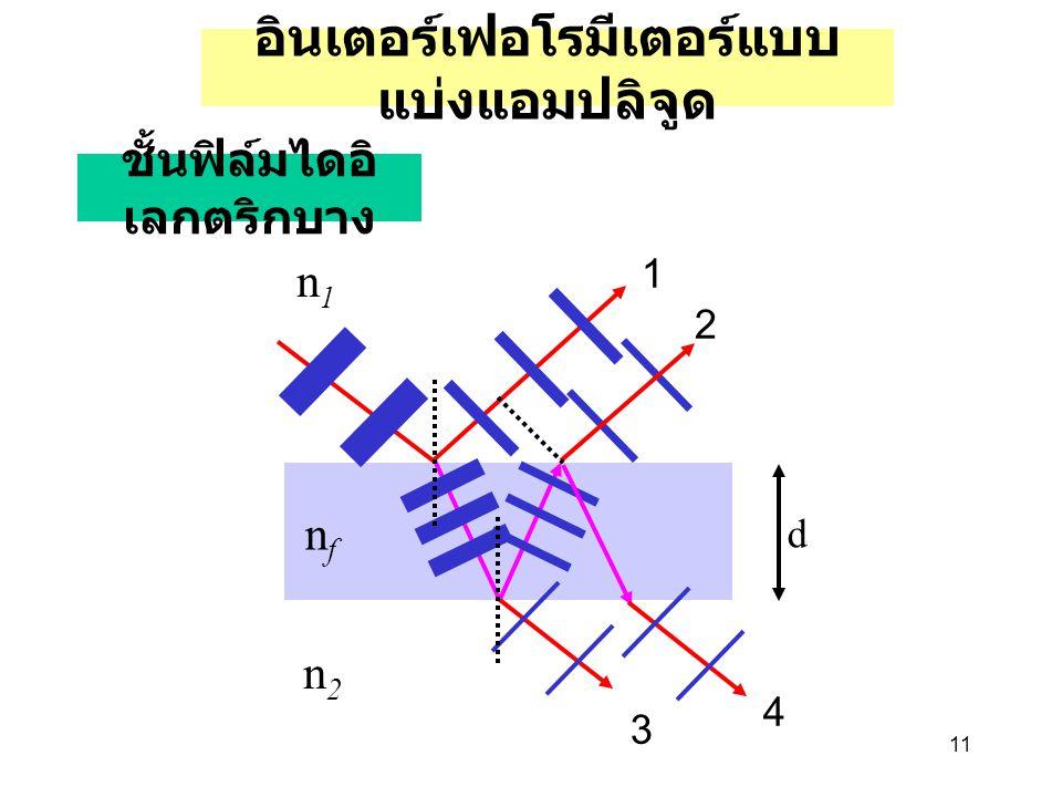 11 อินเตอร์เฟอโรมีเตอร์แบบ แบ่งแอมปลิจูด ชั้นฟิล์มไดอิ เลกตริกบาง d nfnf n1n1 1 2 3 4 n2n2