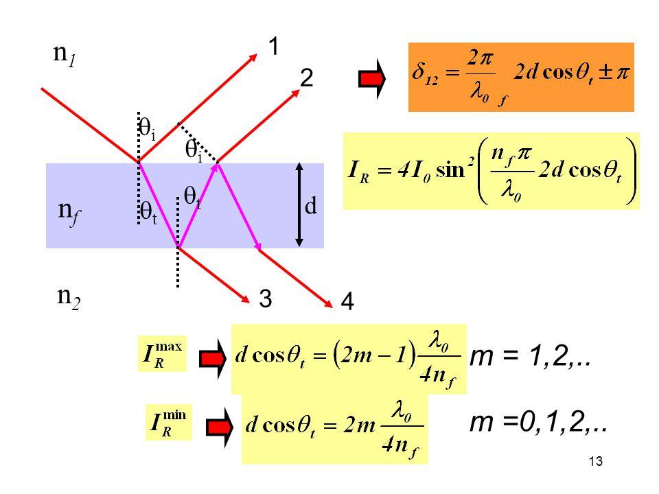 13 d nfnf n1n1 tt ii 1 2 3 4 n2n2 ii tt m = 1,2,.. m =0,1,2,..