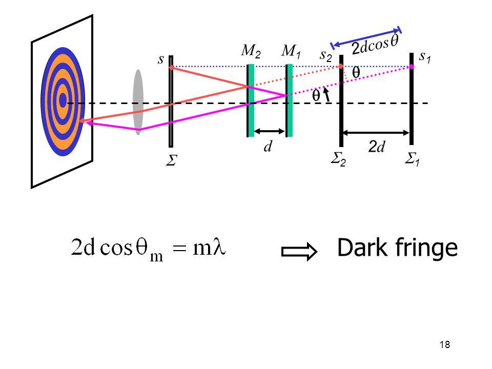 18 Dark fringe M2M2 M1M1 s s2s2 s1s1    d 2d 2dcos   