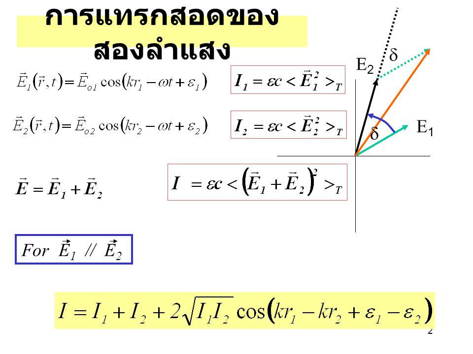 2 การแทรกสอดของ สองลำแสง For E 1 // E 2 E1E1 E2E2  