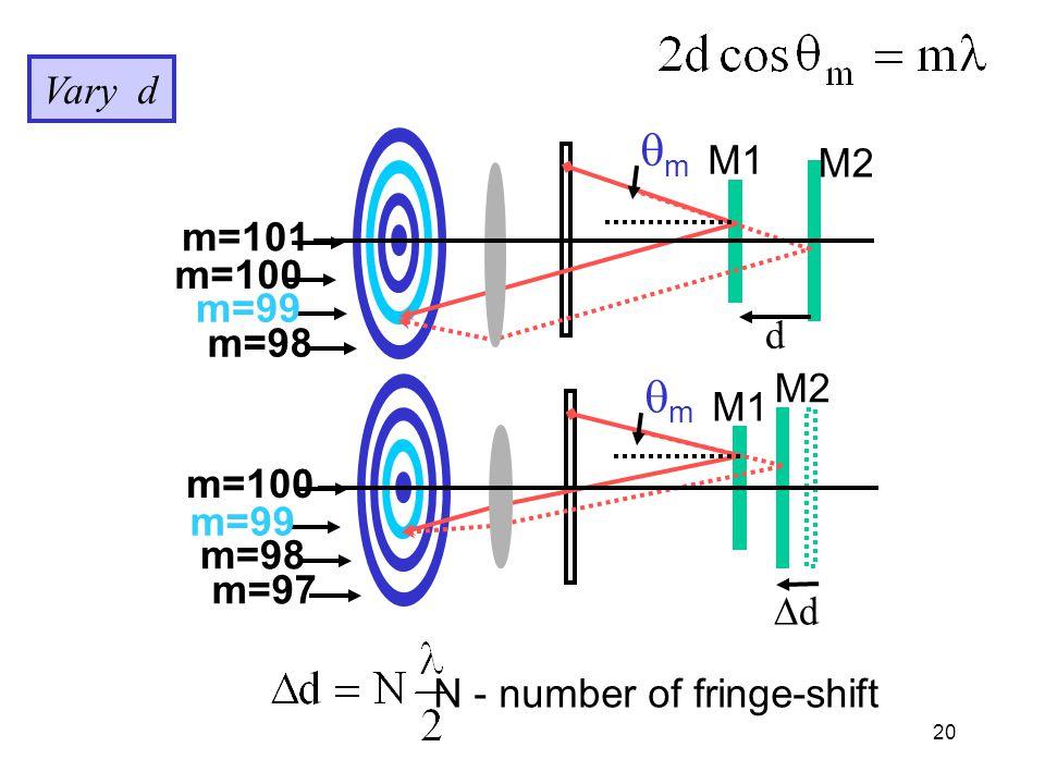 20 Vary d d M1 M2 mm m=100 m=99 m=98 m=101 dd M1 M2 mm m=99 m=98 m=97 m=100 N - number of fringe-shift