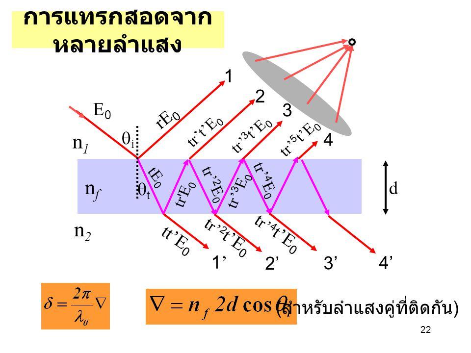 22 การแทรกสอดจาก หลายลำแสง ( สำหรับลำแสงคู่ที่ติดกัน ) d nfnf n1n1 tt ii 1 2 1'1' 2' n2n2 4 3 3' E0E0 rE 0 tE 0 tr E 0 tt'E 0 tr' 3 E 0 tr' 4 E 0 tr' 2 E 0 tr't'E 0 tr' 3 t'E 0 tr' 5 t'E 0 t r' 2 t'E 0 t r' 4 t'E 0 4'
