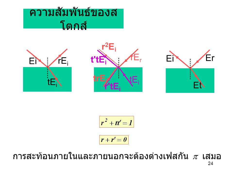 24 ความสัมพันธ์ของส โตกส์ Ei rE i tE i Ei Er Et rE r trE i r tE i tE i t tE i r2Eir2Ei การสะท้อนภายในและภายนอกจะต้องต่างเฟสกัน  เสมอ