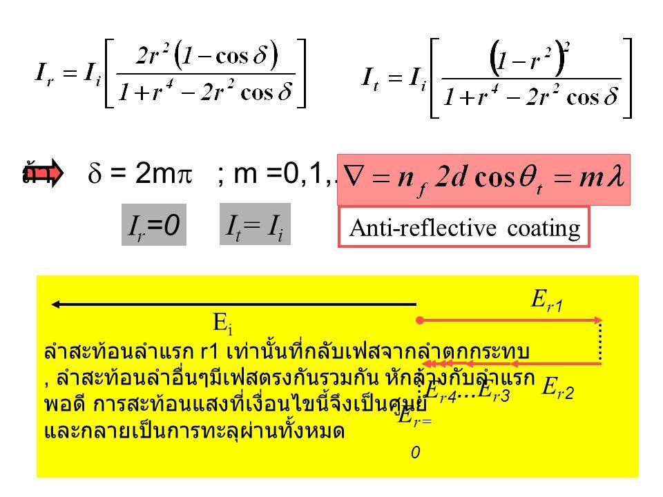 26 ลำสะท้อนลำแรก r1 เท่านั้นที่กลับเฟสจากลำตกกระทบ, ลำสะท้อนลำอื่นๆมีเฟสตรงกันรวมกัน หักล้างกับลำแรก พอดี การสะท้อนแสงที่เงื่อนไขนี้จึงเป็นศูนย์ และกลายเป็นการทะลุผ่านทั้งหมด ถ้า  = 2m  ; m =0,1,..