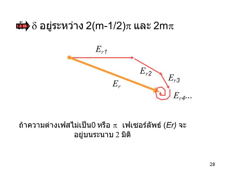 28 ถ้า  อยู่ระหว่าง  2(m-1/2)  และ  2m  E r1 E r2 E r3 E r4...