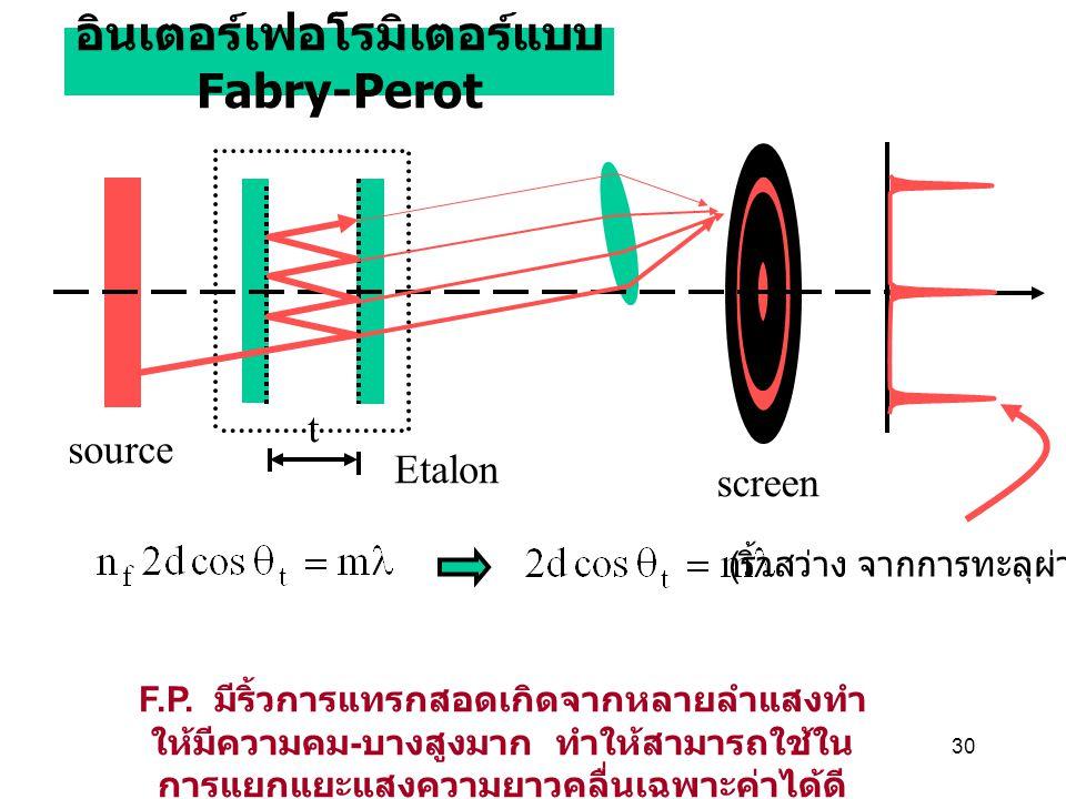 30 อินเตอร์เฟอโรมิเตอร์แบบ Fabry-Perot source t Etalon screen ( ริ้วสว่าง จากการทะลุผ่าน ) F.P.