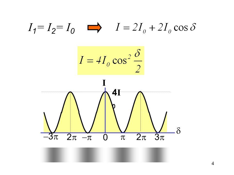 4 I 1 = I 2 = I 0  I      4I 0