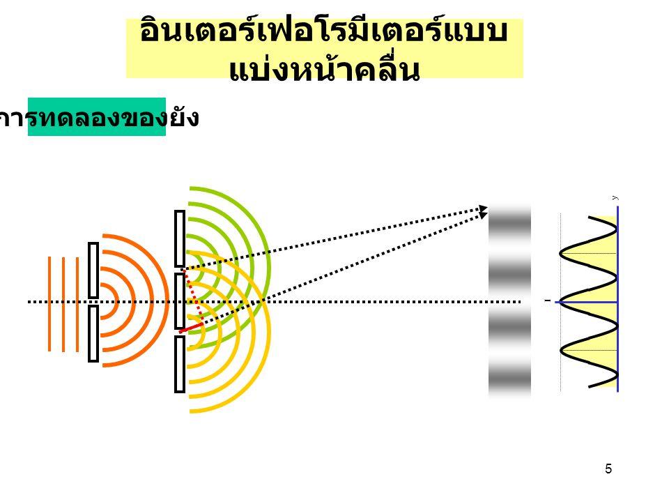 5 อินเตอร์เฟอโรมีเตอร์แบบ แบ่งหน้าคลื่น y I การทดลองของยัง