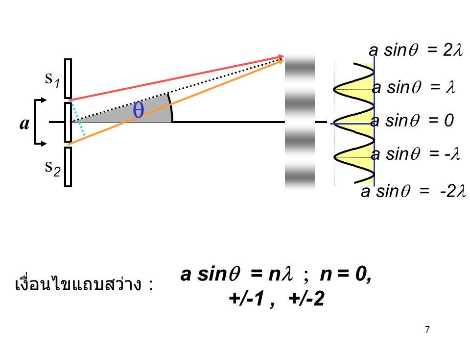 7 y I a sin  = 0 a sin  = a sin  = 2 a sin  = -2 a sin  = - s1s1 s2s2  a เงื่อนไขแถบสว่าง : a sin  = n  n  = 0, +/-1, +/-2